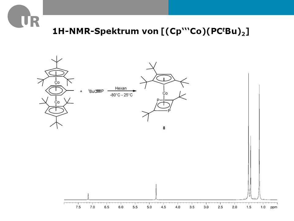 1H-NMR-Spektrum von [(Cp'''Co)(PCtBu)2]